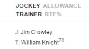 Jockey Allowance Trainer RTF