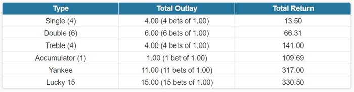 Multiple betting